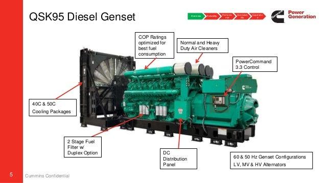 Qsk95 Genset Overview