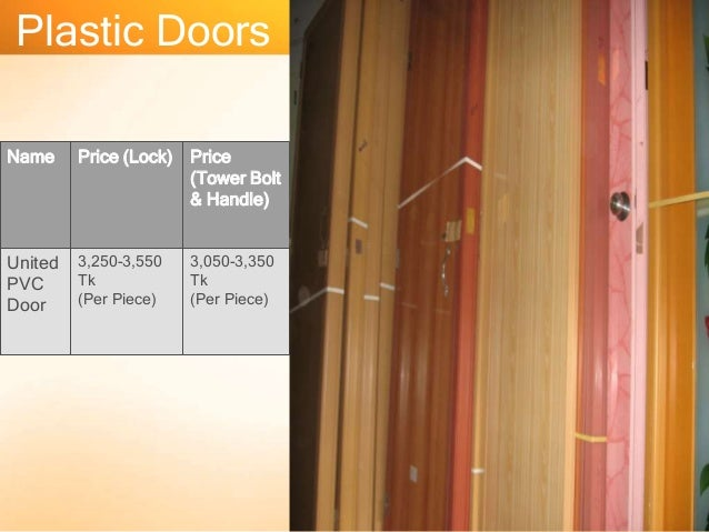 Plastic Doors Name Price China Magnet Door 5500 Tk; 7. & Presentation on Door and Window Pezcame.Com