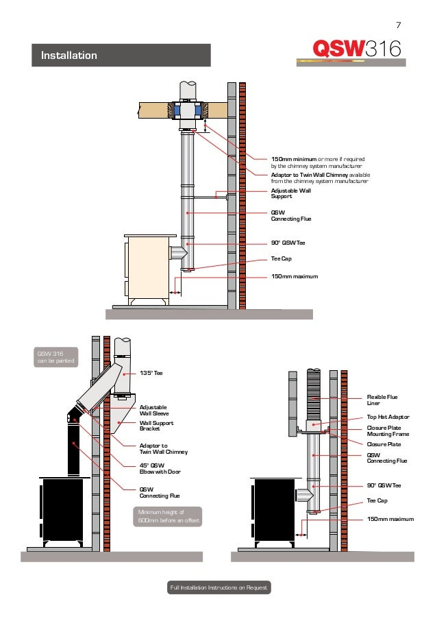 Single Wall Qsw 316 Flue System
