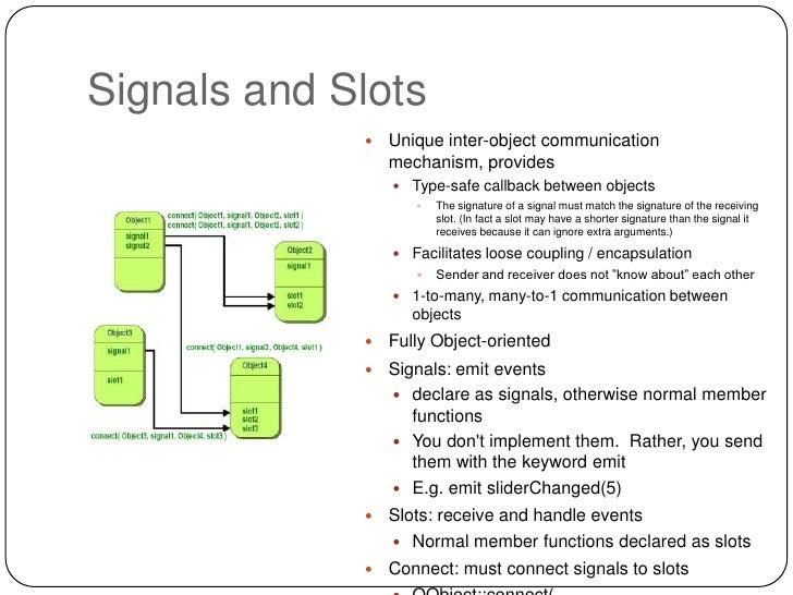 Qt Signale Und Slots