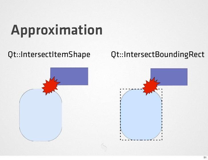 efficient graphics with qt 51 728?cb\=1302113059 block diagram qt wiring diagram weick  at suagrazia.org