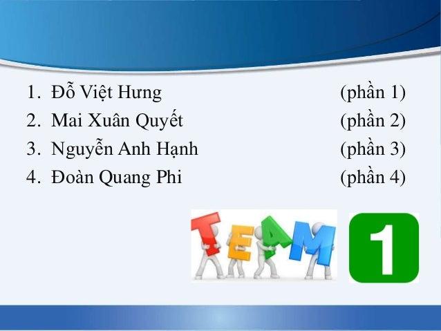 1. Đỗ Việt Hưng (phần 1) 2. Mai Xuân Quyết (phần 2) 3. Nguyễn Anh Hạnh (phần 3) 4. Đoàn Quang Phi (phần 4)