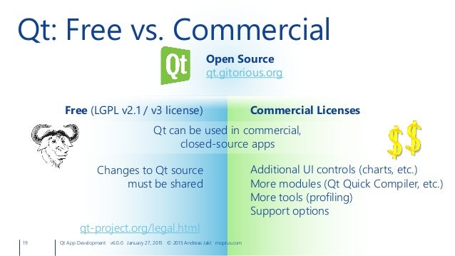 Qt App Development - Cross-Platform Development for Android