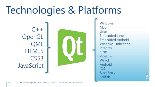 Qt App Development - Cross-Platform Development for Android