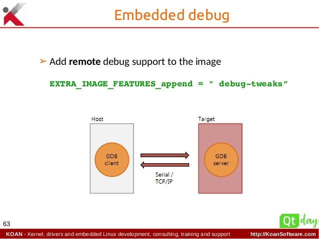 Run Qt on Linux embedded systems using Yocto