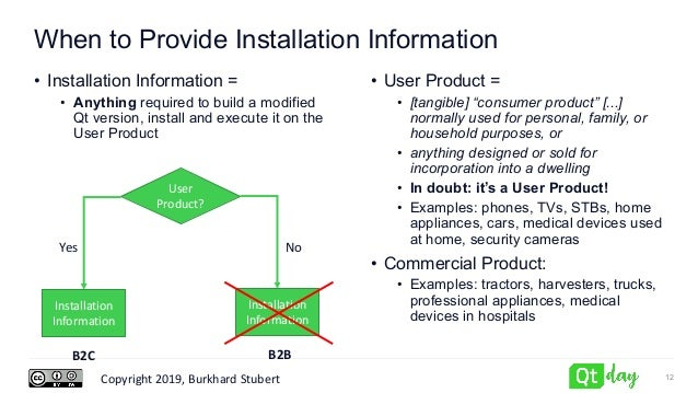 """Copyright 2019, Burkhard Stubert When to Provide Installation Information • User Product = • [tangible] """"consumer product""""..."""