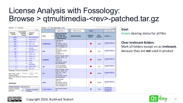 Copyright 2019, Burkhard Stubert License Analysis with Fossology: Browse > qtmultimedia-<rev>-patched.tar.gz 24 Goal: Gree...