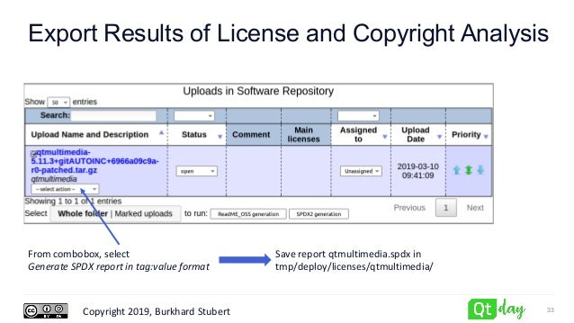 Copyright 2019, Burkhard Stubert Export Results of License and Copyright Analysis 33 From combobox, select Generate SPDX r...