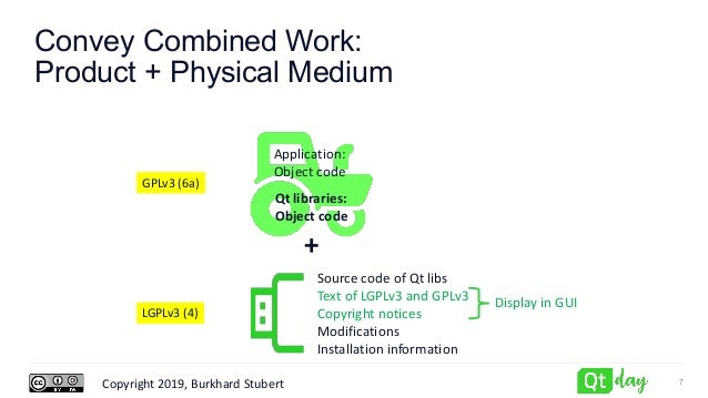 Copyright 2019, Burkhard Stubert Convey Combined Work: Product + Physical Medium 7 Source code of Qt libs Text of LGPLv3 a...