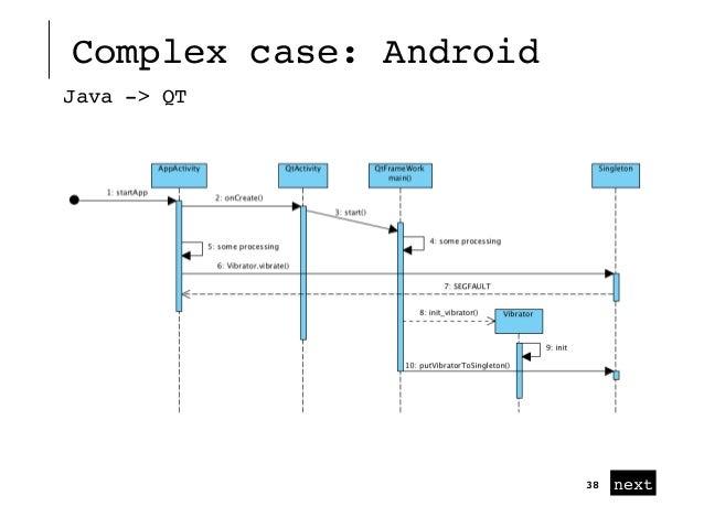 Qt Multiplatform development