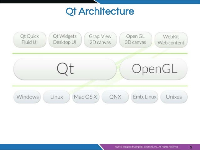 Qt for beginners part 1 overview and key concepts