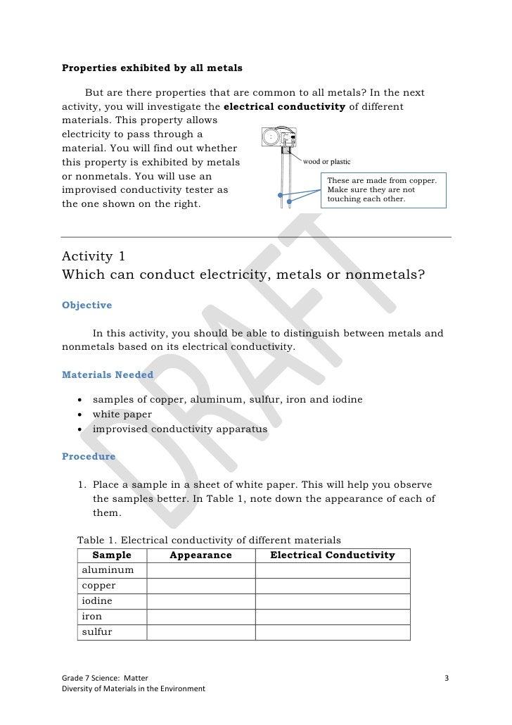 Qtr 1 module 5 metals nonmetals – Properties of Metals and Nonmetals Worksheet