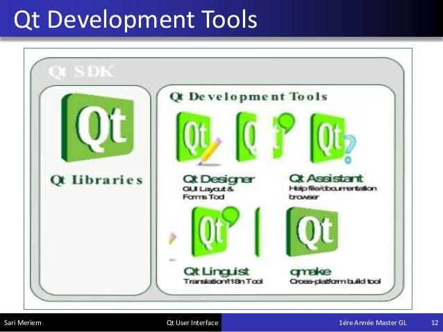 Qt user interface