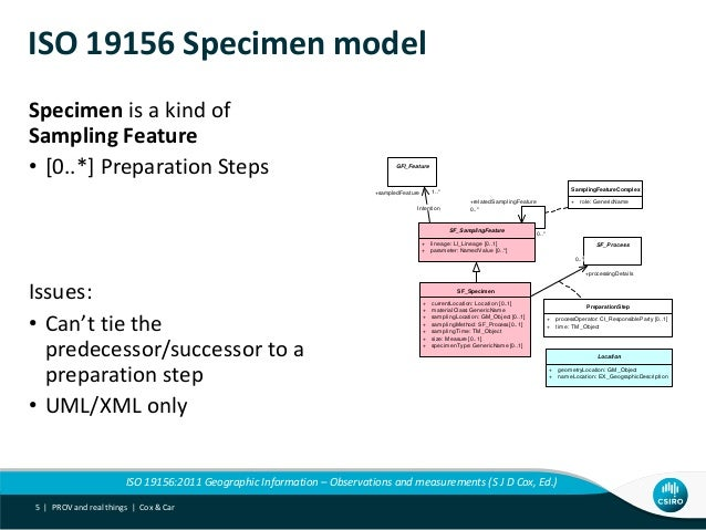 ISO 19156 Specimen model Specimen is a kind of Sampling Feature • [0..*] Preparation Steps Issues: • Can't tie the predece...