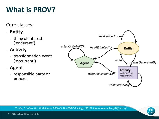 What is PROV? Core classes: - Entity - thing of interest ('endurant') - Activity - transformation event ('occurrent') - Ag...