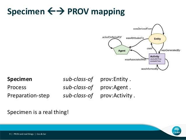 Specimen  PROV mapping Specimen sub-class-of prov:Entity . Process sub-class-of prov:Agent . Preparation-step sub-class-...