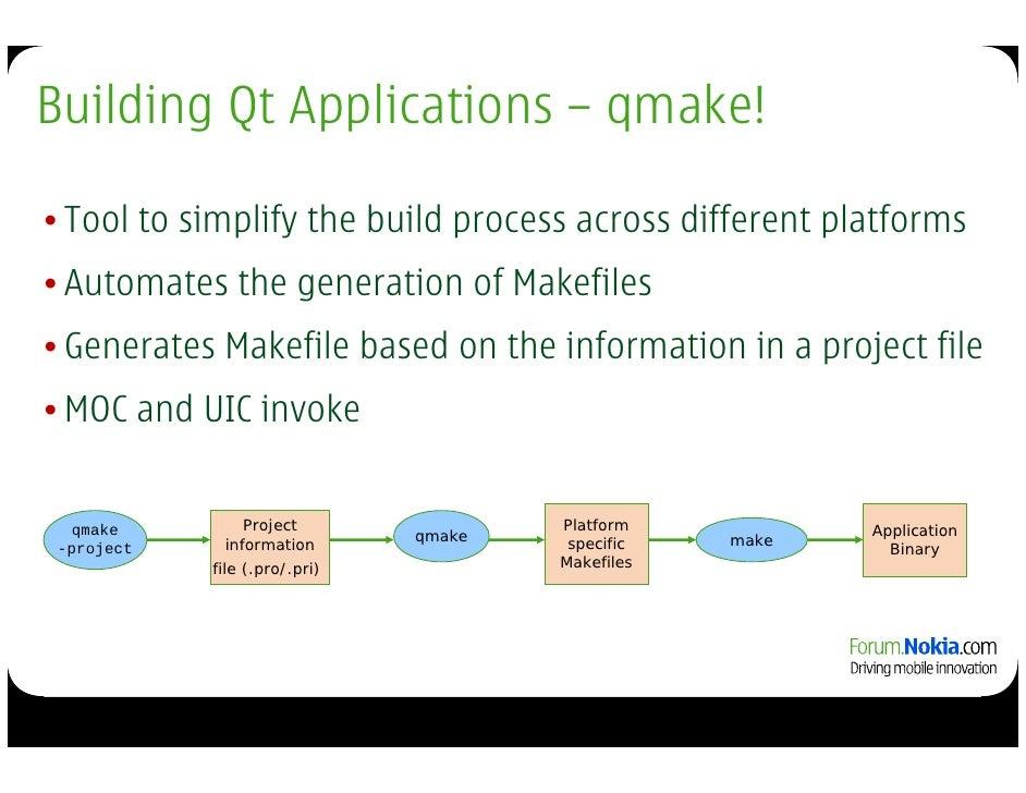 Application development with qt creator
