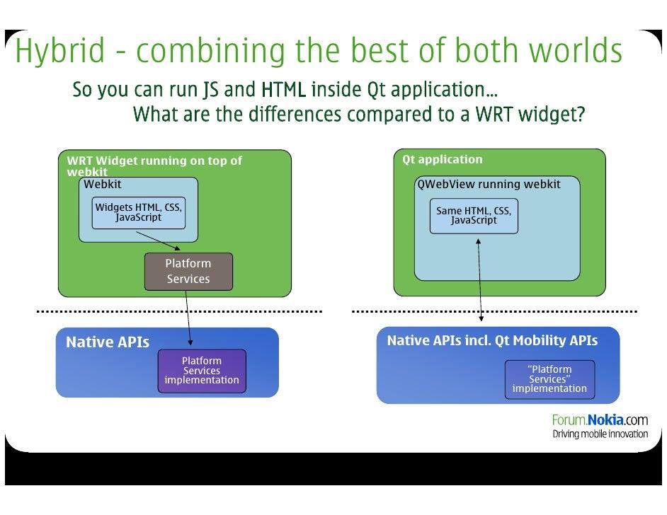 Cutest technology of them all - Forum Nokia Qt Webinar