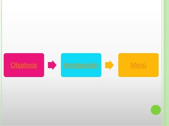 Qué es un módulo educativo y cuáles son sus componentes? Slide 2