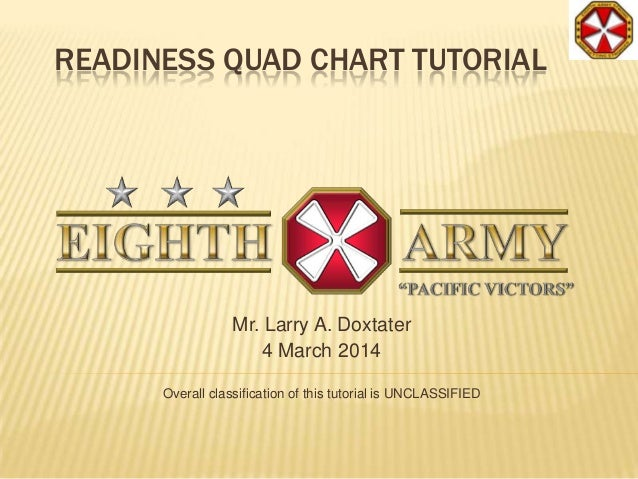 Quad chart tutorial version 2 readiness quad chart tutorial mr larry a doxtater 4 march 2014 overall classification of toneelgroepblik Images