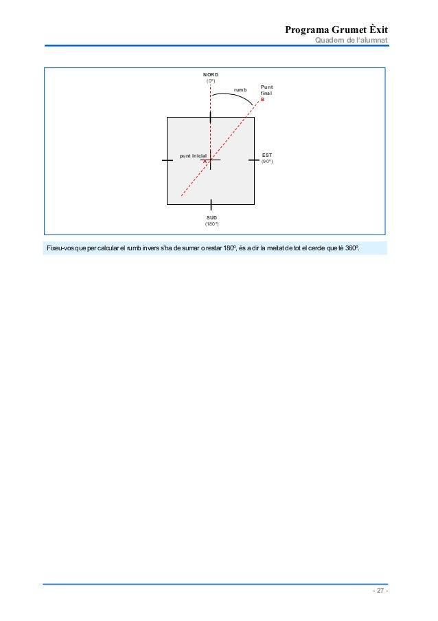 Programa Grumet Èxit Quadern de l'alumnat - 27 - Fixeu-vos que per calcular el rumb invers s'ha de sumar o restar 180º, és...