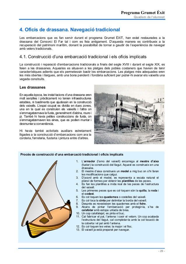 Programa Grumet Èxit Quadern de l'alumnat - 29 - Procés de construcció d'una embarcació tradicional i oficis implicats 1. ...