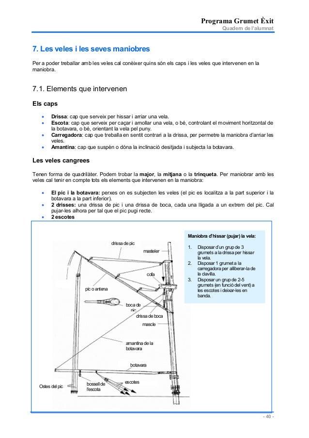 Programa Grumet Èxit Quadern de l'alumnat - 40 - drissa de pic masteler pic o antena cofa mascle drissa de boca boca de pi...