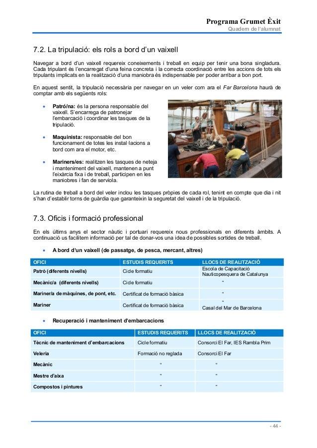 Programa Grumet Èxit Quadern de l'alumnat - 44 - 7.2. La tripulació: els rols a bord d'un vaixell Navegar a bord d'un vaix...