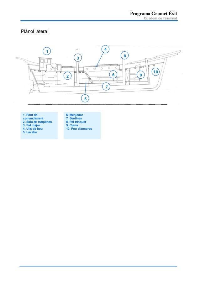Programa Grumet Èxit Quadern de l'alumnat 1 8 4 3 2 10 96 7 5 Plànol lateral 1. Pont de comandament 2. Sala de màquines 3....