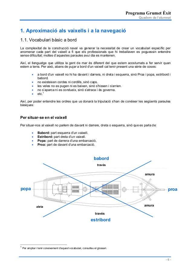 Programa Grumet Èxit Quadern de l'alumnat - 6 - amura 1. Aproximació als vaixells i a la navegació 1.1. Vocabulari bàsic a...