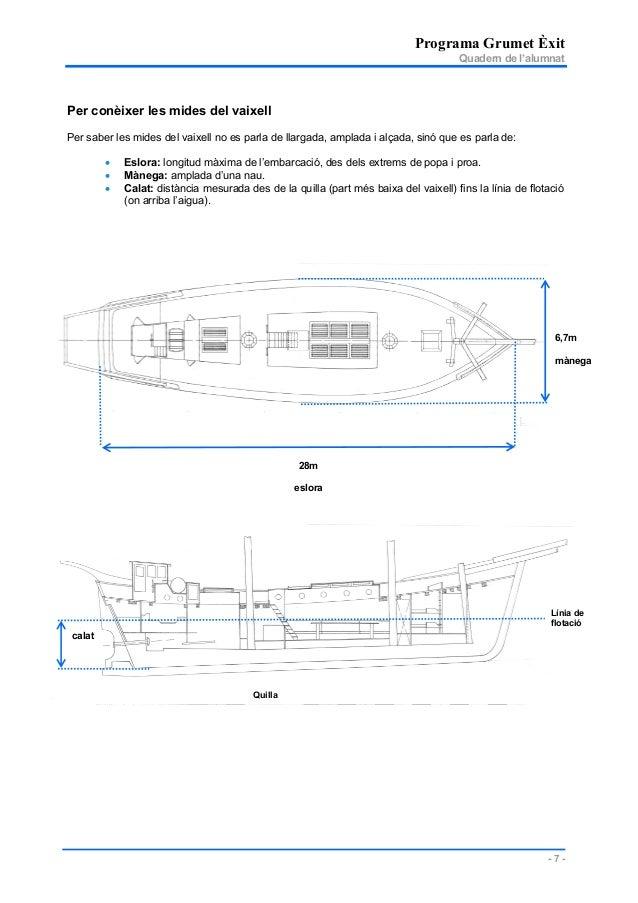Programa Grumet Èxit Quadern de l'alumnat - 7 - Per conèixer les mides del vaixell Per saber les mides del vaixell no es p...
