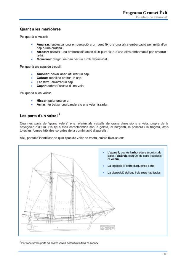 Programa Grumet Èxit Quadern de l'alumnat - 8 - Quant a les maniobres Pel que fa al vaixell: • Amarrar: subjectar una emba...