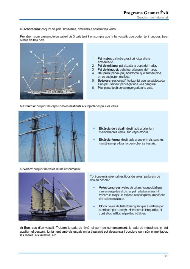 Programa Grumet Èxit Quadern de l'alumnat - 9 - 1 2 3 5 6 4 a) Arboradura: conjunt de pals, botavares, destinats a sosteni...