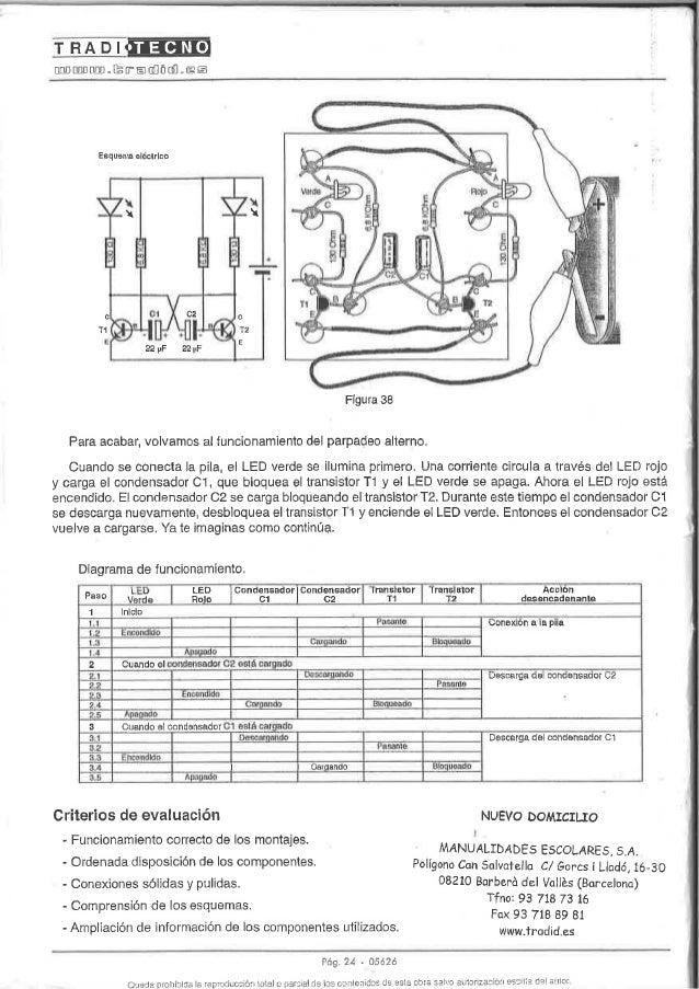 quadernet electr u00f2nica