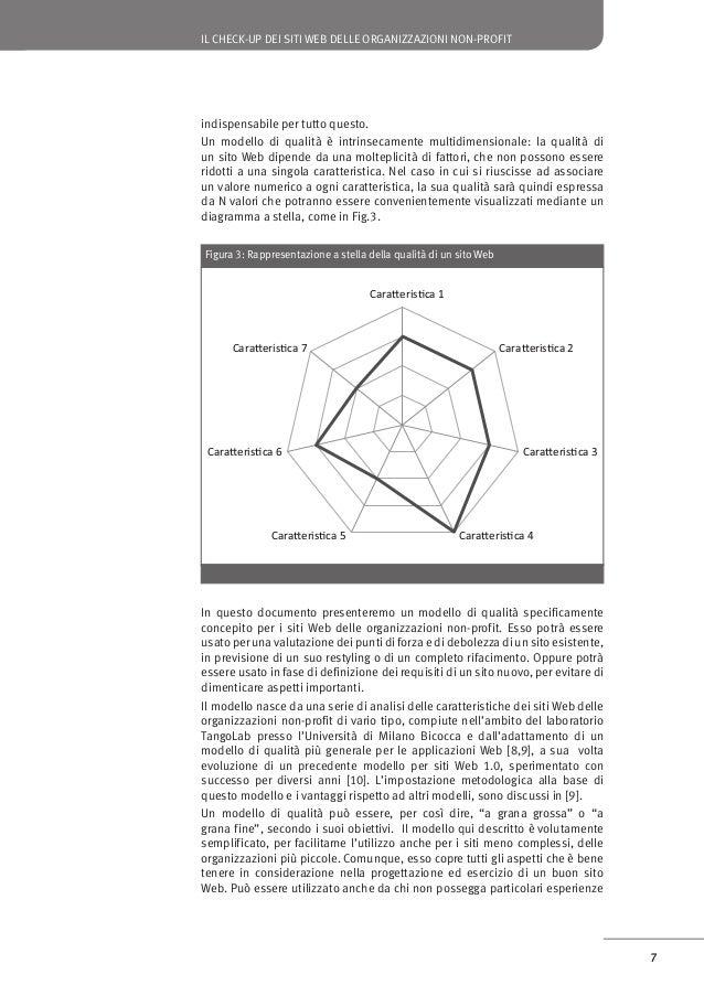 IL CHECK-UP DEI SITI WEB DELLE ORGANIZZAZIONI NON-PROFIT  Struttura tipica dei siti delle organizzazioni non-profit Il Ter...
