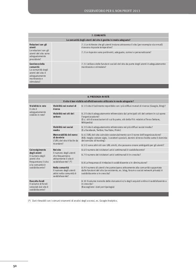 Il check-up dei siti web delle organizzazioni non profit