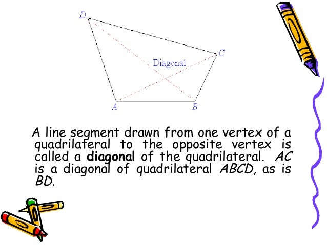 Quadilatrerals quad means four and lateral means sides 6 a line segment drawn from ccuart Images