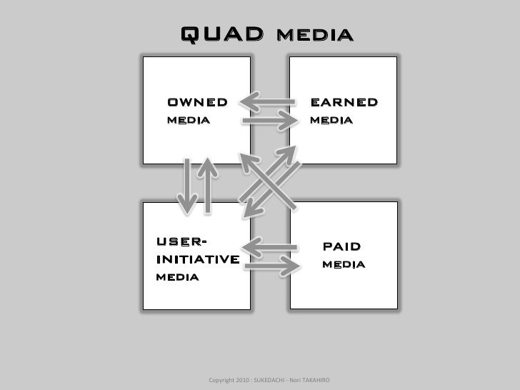 QUAD media	 OWNED!                                                  EARNED! media	                                        ...