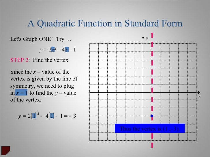 Quadratic Equations Graphing Quadratic Function In Standard Form