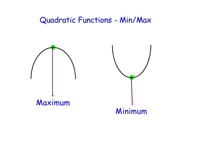 quadratic functions min max. Black Bedroom Furniture Sets. Home Design Ideas