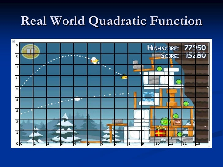 Quadratic Function by Robert & Phillip