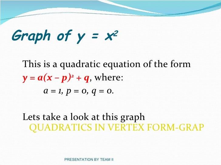 Quadratics In Vertex Form Presentationprepared By Team Ii After Mt