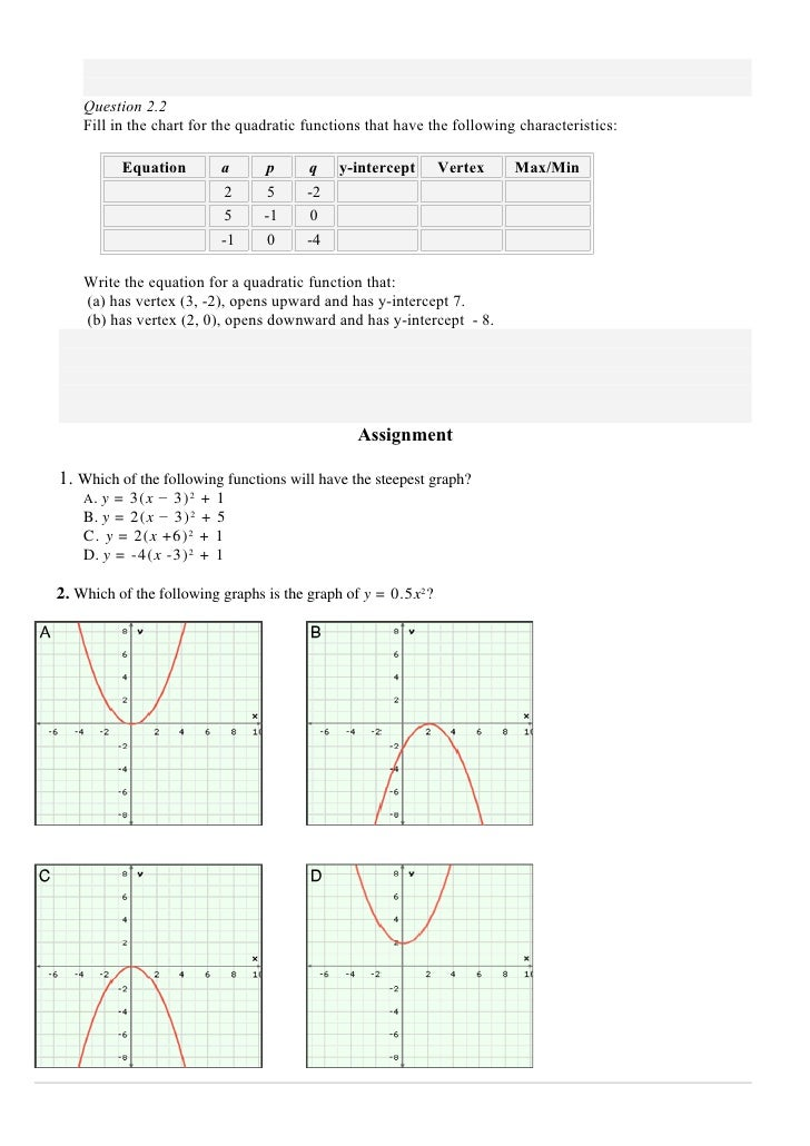 Quadratics in vertex form – Graphing Quadratic Functions in Standard Form Worksheet