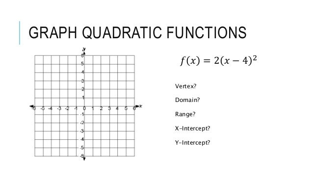 Quadratic Transformations Notes
