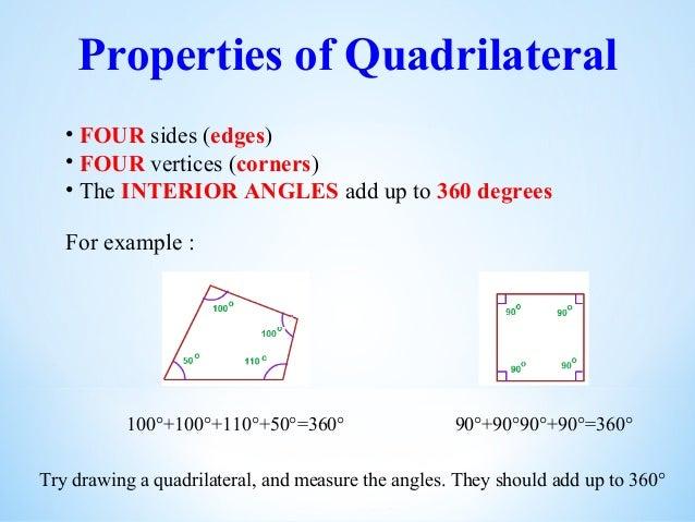 Quadrilateral Presentation