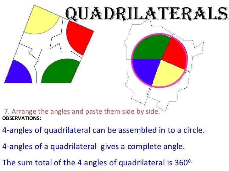 Quadrilateral Monica