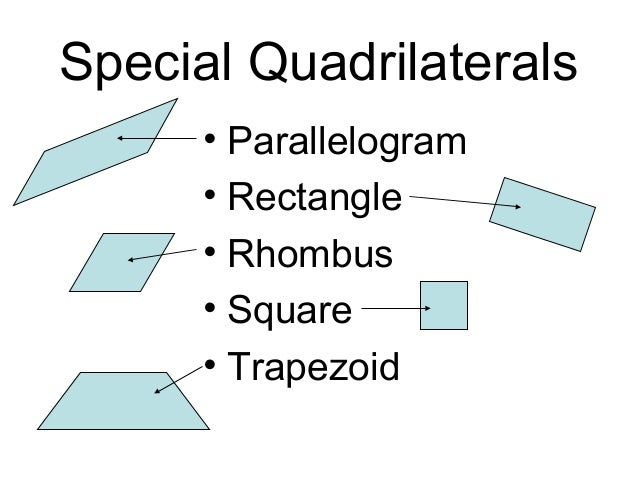 Image result for clip art quadrilaterals classification
