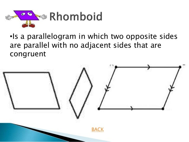 DIfferent Type of Quadrilaterals