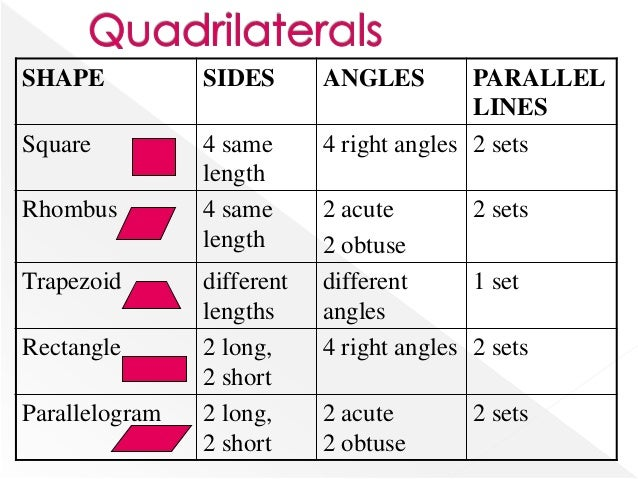 quadrilateral square - photo #32