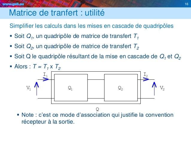 www.geii.eu 16 Matrice de tranfert : utilité Simplifier les calculs dans les mises en cascade de quadripôles  Soit Q1, un...